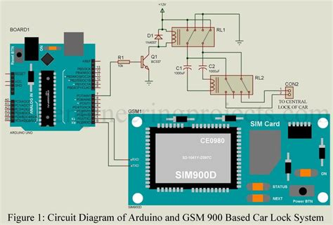 Car Lock System Using Arduino Gsm Engineering Projects