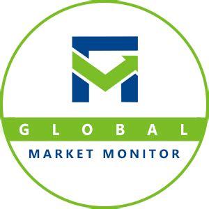 Global Continuous Fiber Thermoplastic Market Report Future ...