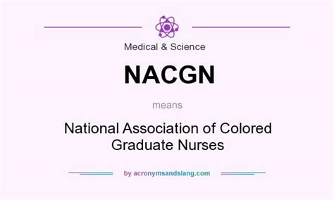 What Does Rns Stand For In Shares by What Does Nacgn Mean Definition Of Nacgn Nacgn Stands