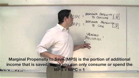 Macro 3.9- Multiplier Effect, Mpc, And Mps (ap