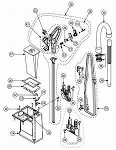 Proteam Proforce 1500xp Hepa Vacuum Parts