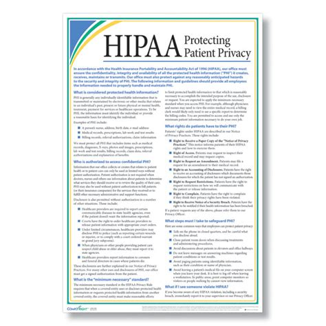 hipaa privacy poster  employees