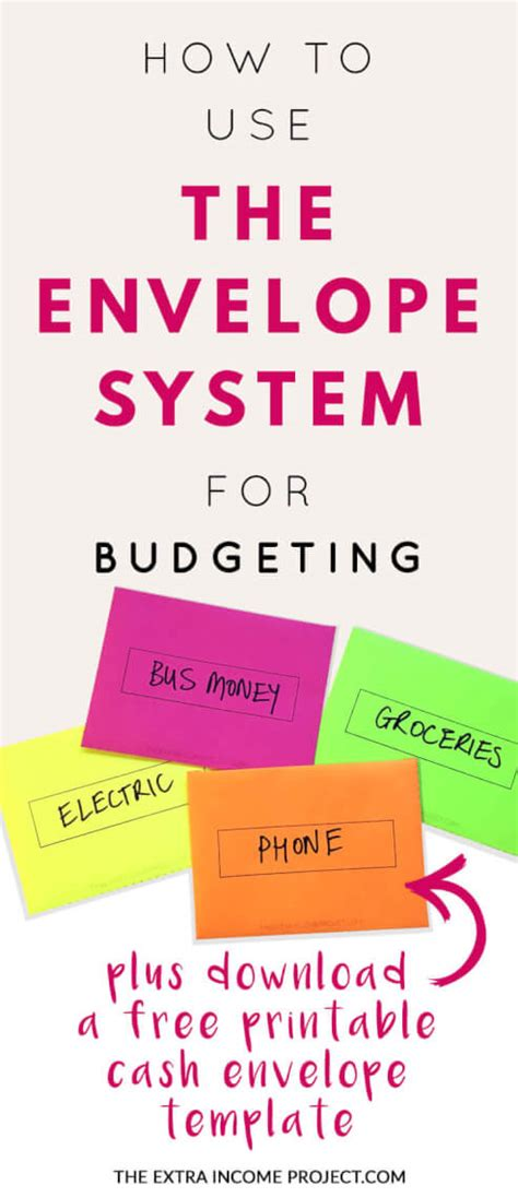 envelope system  budgeting