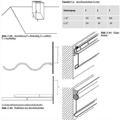 Handbuch Geneigtes Dach by Handbuch Geneigtes Dach Medienservice Holzhandwerk