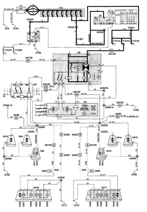 wiring diagram volvo s70 volvo s70 1998 2000 wiring diagrams turn signal
