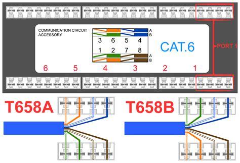 cat6 keystone jack wiring diagram collection wiring