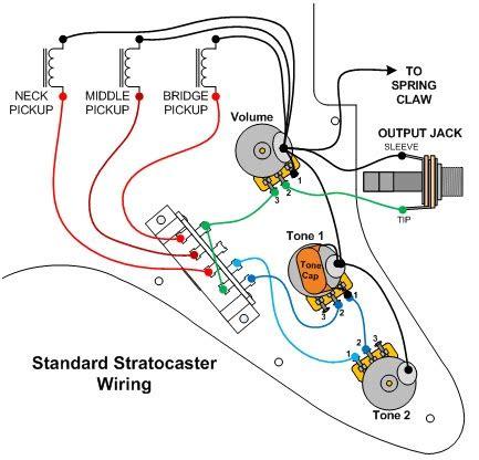 diagram ingram fender guitar manual wiring diagram