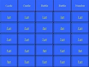 Jeopardy  Medieval Vocabulary Presentation For 7th Grade
