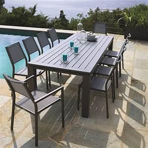 Table De Jardin Super U : stunning table de jardin plastique super u contemporary ~ Dailycaller-alerts.com Idées de Décoration