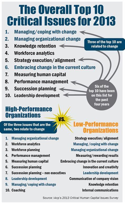 steps   talent management