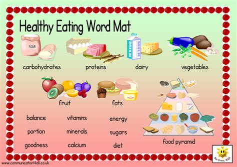 Healthy Eating Word Mats By Bevevans22  Teaching Resources Tes