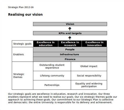 strategic plan templates  word  format