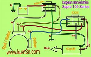 Diagram Sistem Pengapian Dan Penerangan Supra 100 Series
