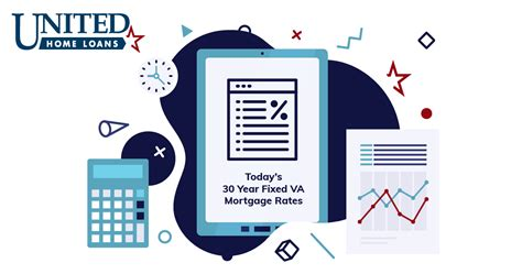 year fixed va loan rates  greater chicago united