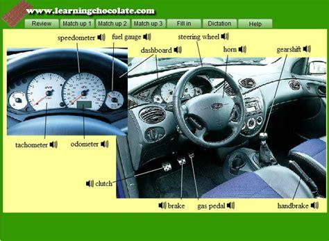 Interior Car Parts Names List