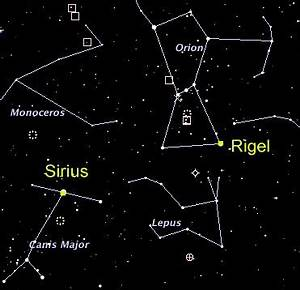 Stargazing: Finding the Stars and Constellations | The Old ...