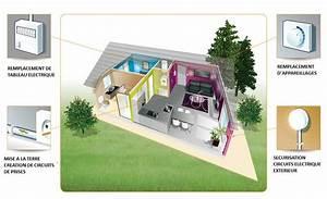 electricien metz entreprise electricite metz ams electricite With electricite a la maison
