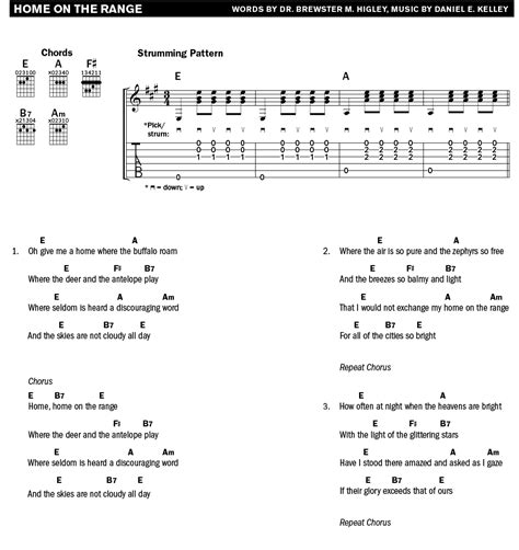 Check out this awesome list of 100+ easy guitar songs. Updated Acoustic Guitar Song Lists, 1990 to 2018 - Acoustic Guitar