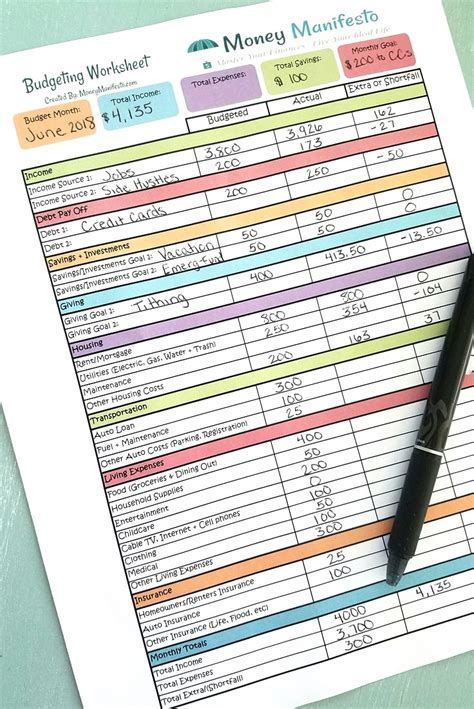 budgeting printable    learn  budget