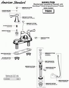 Sink faucet design plumbing warehouse bathroom sink for Bathroom sink components