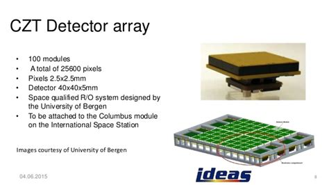 Integrated Detector Electronics (IDEAS) ASIC product update