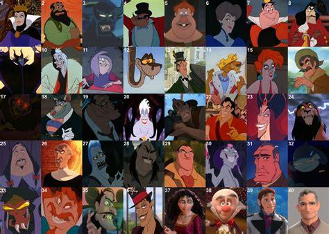 Image Disney Villain Chart Villains Wiki Fandom