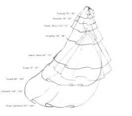 Wedding Veil Length Chart