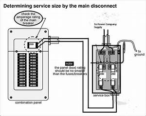 Main Service Disconnect Wiring Diagram