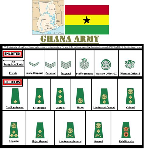 Or Ranks British Army Ranks In Ghana Armed Forces You Must Know Adgass Cadet Corps