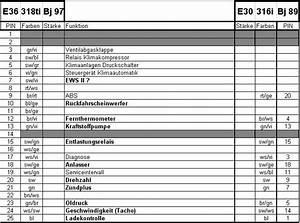 Lichtschalter Schaltplan E30 : m44b19 in 316i 318i umbau seite 2 antrieb e30 ~ Haus.voiturepedia.club Haus und Dekorationen