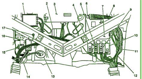 Car Fuse Box Diagrams Page Circuit Wiring