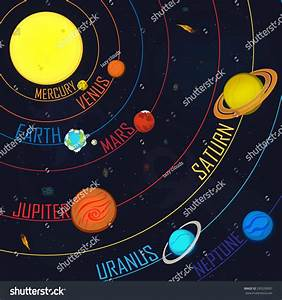 Solar System Names Orbits Planets Stock Vector 293530007 ...