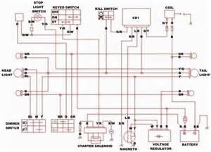 150cc go kart wiring diagram 150cc image wiring similiar hensim gy6 wiring diagram keywords on 150cc go kart wiring diagram