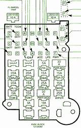 93 Chevy S10 Fuse Box Diagram