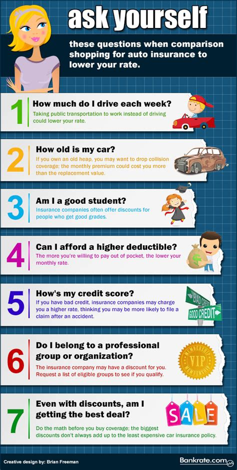 7 Questions To Get Cheap Auto Insurance | Bankrate.com