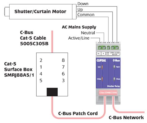 shade  space clipsal  bus automation intelligent