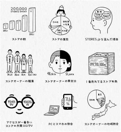 noritake illustration google search info garphic