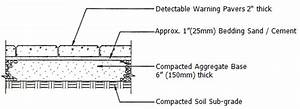 Truncated Domes  U00bb Tile Tech Pavers Detectable Warning