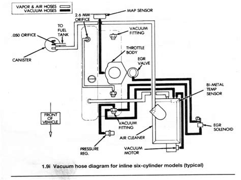 Vacuum Line Pic Req Jeepforum Wiring Forums