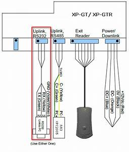 Failure Of Rs232 Communication Between Controller To