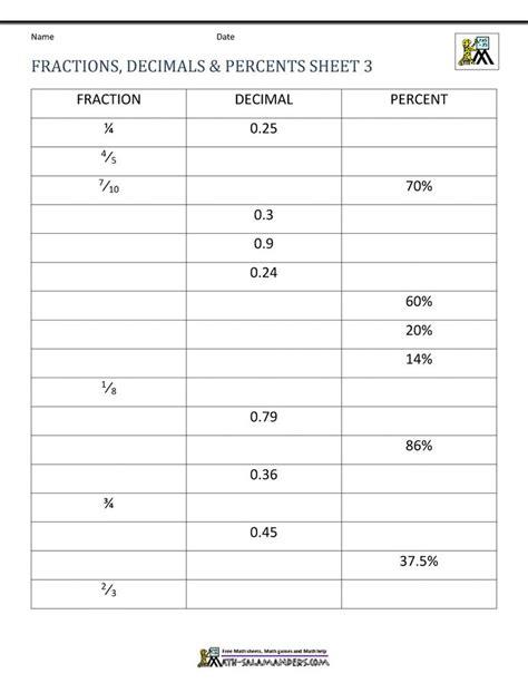 worksheet percentage word problems decimals