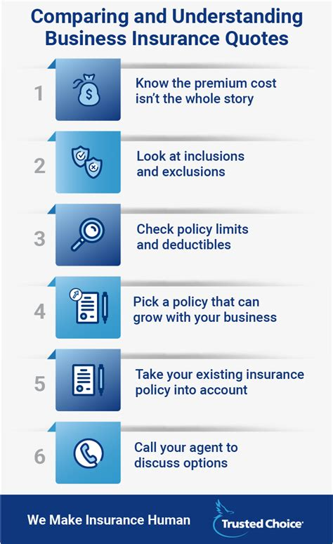5 steps to accurate business insurance quotes trusted choice