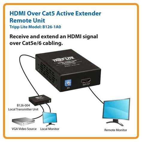 tripp lite hdmi cat5 cat6 extender extended range receiver for and
