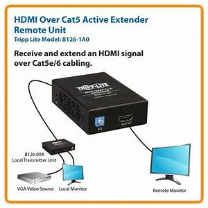 Amazon Com  Tripp Lite Hdmi Over Cat5    Cat6 Extender