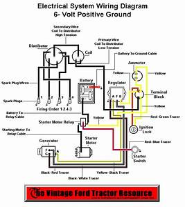 2n Ford Tractor 12 Neg Ground Wiring Diagram