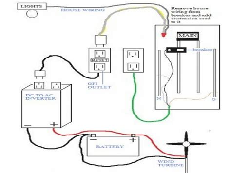 basic household electrical wiring wiring forums
