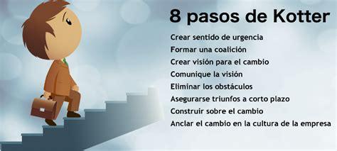 Kotter Gestion Del Cambio by Los 8 Pasos De Kotter Para Gestionar El Cambio Adictos