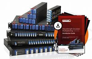 Core To Edge Fibre Optical Connectivity Solutions From Pro