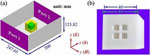 Schematic  A  And Photograph  B  Of A Water Cube Placed At
