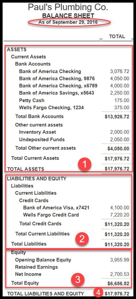 prepare  balance sheet report